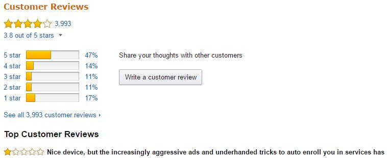buy online reviews